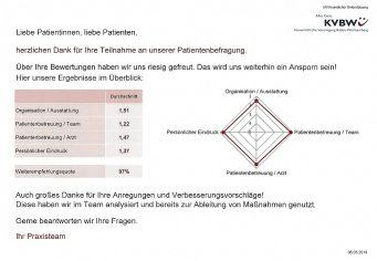 Patientenbefragung_1024x709